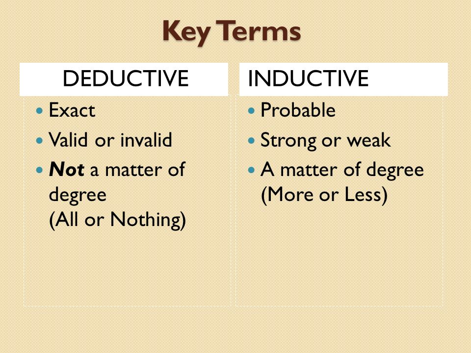 Key Terms DEDUCTIVEINDUCTIVE Exact Valid or invalid Not a matter of degree (All or Nothing) Probable Strong or weak A matter of degree (More or Less)