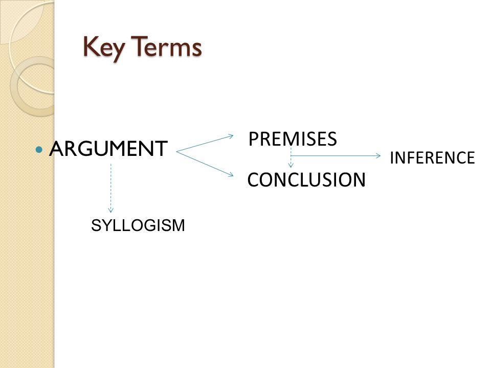 Recap Logic – the science of correct reasoning.