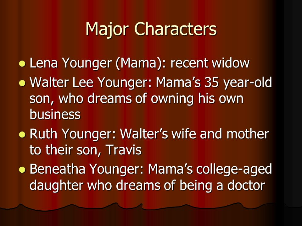 Major Characters Lena Younger (Mama): recent widow Lena Younger (Mama): recent widow Walter Lee Younger: Mamas 35 year-old son, who dreams of owning h