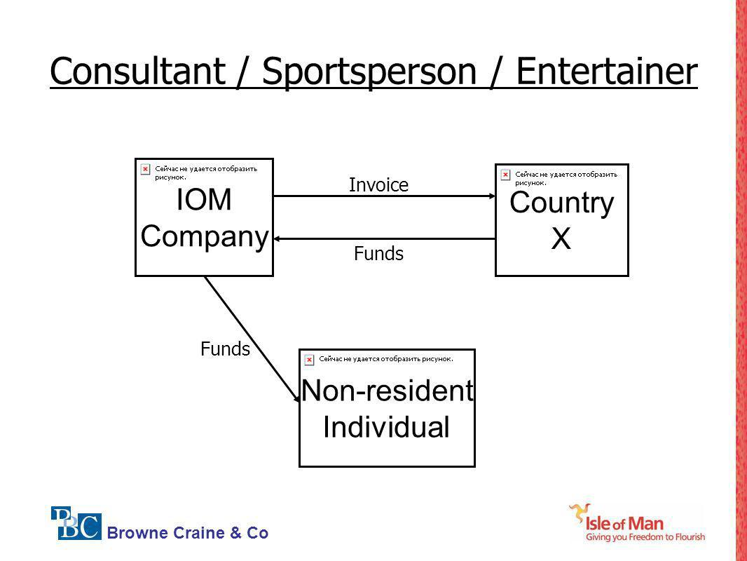 Browne Craine & Co Consultant / Sportsperson / Entertainer Invoice IOM Company Country X Non-resident Individual Funds