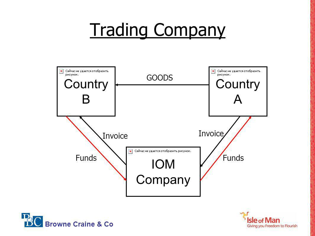 Browne Craine & Co Trading Company GOODS Country B IOM Company Invoice Country A Funds