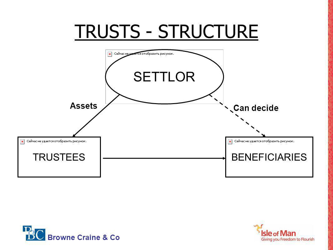 Browne Craine & Co TRUSTS - STRUCTURE SETTLOR TRUSTEESBENEFICIARIES Assets Can decide