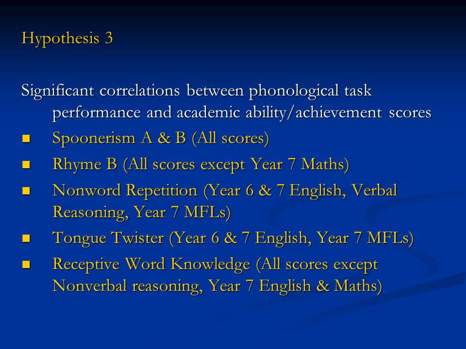 Hypothesis 3 Significant correlations between phonological task performance and academic ability/achievement scores Spoonerism A & B (All scores) Spoonerism A & B (All scores) Rhyme B (All scores except Year 7 Maths) Rhyme B (All scores except Year 7 Maths) Nonword Repetition (Year 6 & 7 English, Verbal Reasoning, Year 7 MFLs) Nonword Repetition (Year 6 & 7 English, Verbal Reasoning, Year 7 MFLs) Tongue Twister (Year 6 & 7 English, Year 7 MFLs) Tongue Twister (Year 6 & 7 English, Year 7 MFLs) Receptive Word Knowledge (All scores except Nonverbal reasoning, Year 7 English & Maths) Receptive Word Knowledge (All scores except Nonverbal reasoning, Year 7 English & Maths)