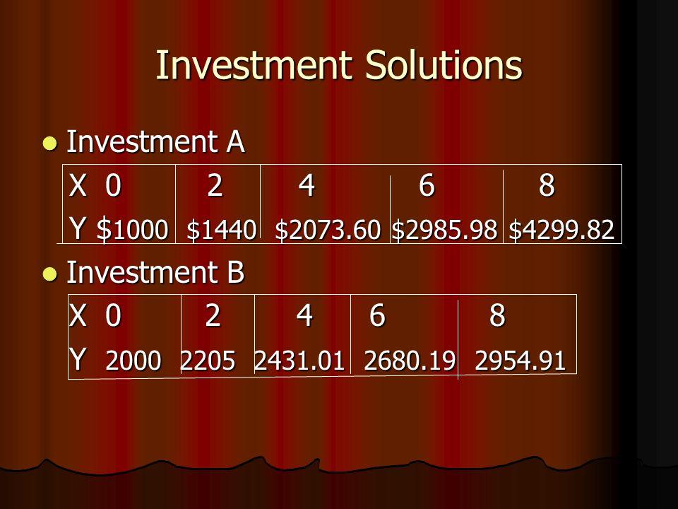 Investment Solutions Investment A Investment A X 0 2 4 6 8 X 0 2 4 6 8 Y $ 1000 $1440 $2073.60 $2985.98 $4299.82 Y $ 1000 $1440 $2073.60 $2985.98 $4299.82 Investment B Investment B X 0 2 4 6 8 X 0 2 4 6 8 Y 2000 2205 2431.01 2680.19 2954.91 Y 2000 2205 2431.01 2680.19 2954.91