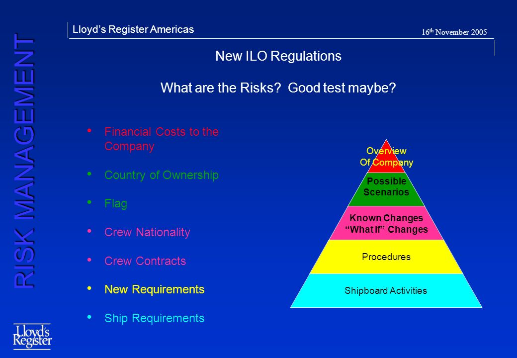 RISK MANAGEMENT Lloyds Register Americas 16 th November 2005 New ILO Regulations What are the Risks? Good test maybe? Financial Costs to the Company C