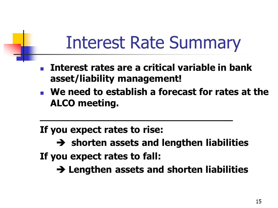 15 Interest Rate Summary Interest rates are a critical variable in bank asset/liability management.