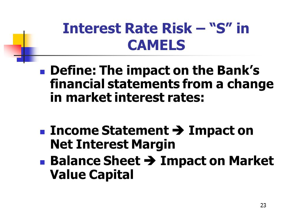 23 Interest Rate Risk – S in CAMELS Define: The impact on the Banks financial statements from a change in market interest rates: Income Statement Impact on Net Interest Margin Balance Sheet Impact on Market Value Capital