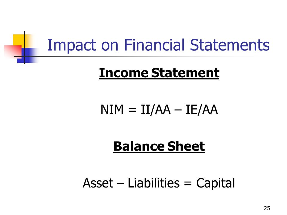 25 Impact on Financial Statements Income Statement NIM = II/AA – IE/AA Balance Sheet Asset – Liabilities = Capital
