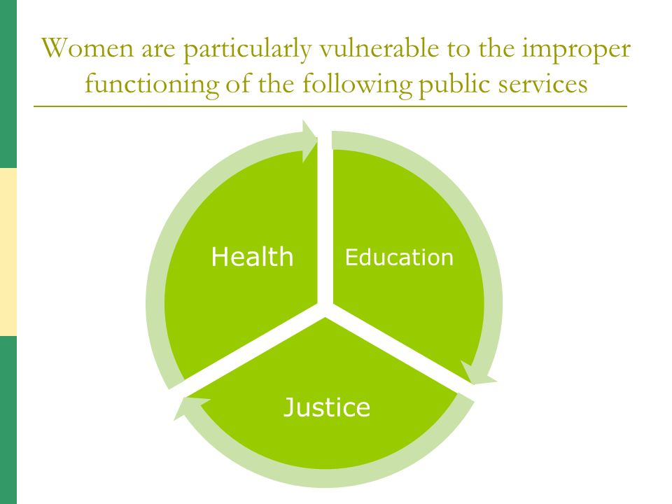 Women are particularly vulnerable to the improper functioning of the following public services Education Justice Health