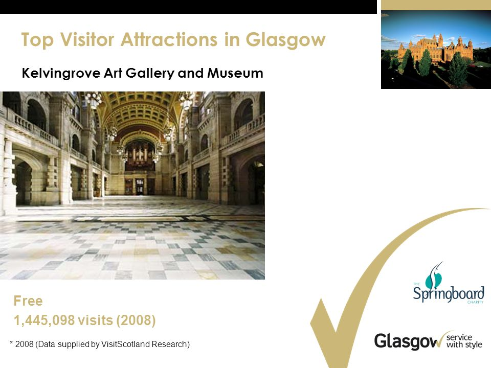 Top Visitor Attractions in Glasgow Kelvingrove Art Gallery and Museum Free 1,445,098 visits (2008) * 2008 (Data supplied by VisitScotland Research)