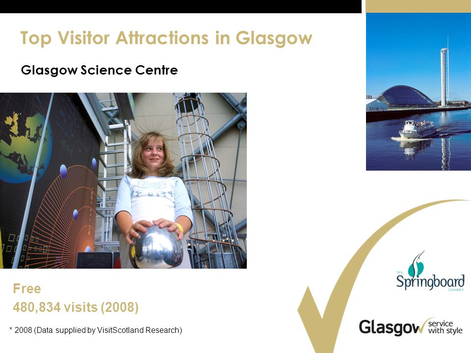 Top Visitor Attractions in Glasgow Glasgow Science Centre Free 480,834 visits (2008) * 2008 (Data supplied by VisitScotland Research)