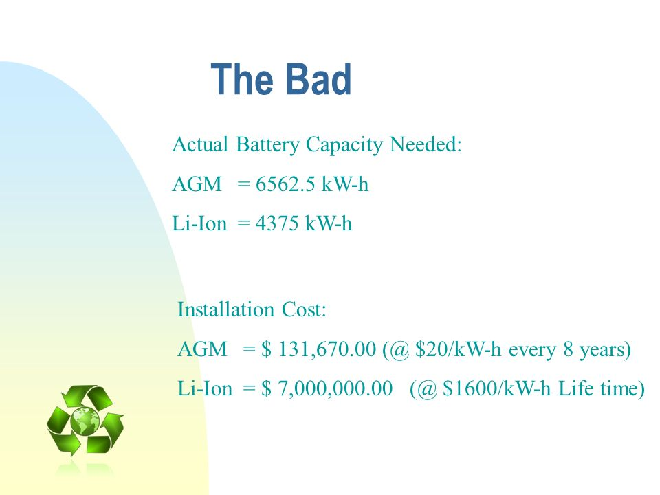 The Bad Actual Battery Capacity Needed: AGM = 6562.5 kW-h Li-Ion = 4375 kW-h Installation Cost: AGM = $ 131,670.00 (@ $20/kW-h every 8 years) Li-Ion =
