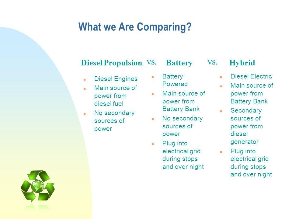 What we Are Comparing? n Diesel Engines n Main source of power from diesel fuel n No secondary sources of power Diesel Propulsion vs. Hybrid n Diesel