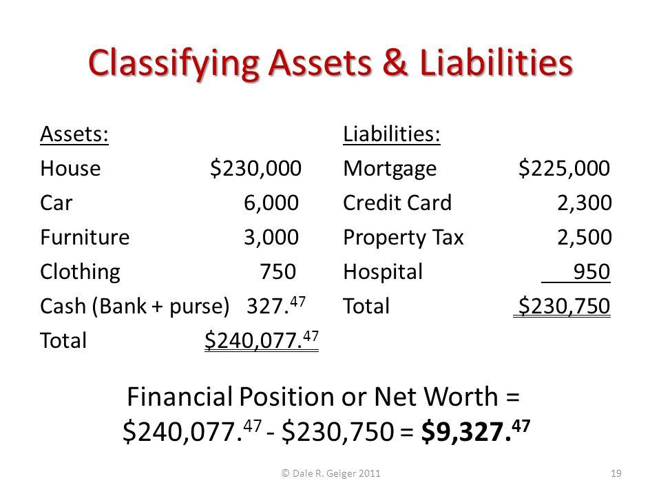 Classifying Assets & Liabilities Assets: House $230,000 Car 6,000 Furniture 3,000 Clothing 750 Cash (Bank + purse) 327. 47 Total $240,077. 47 Liabilit