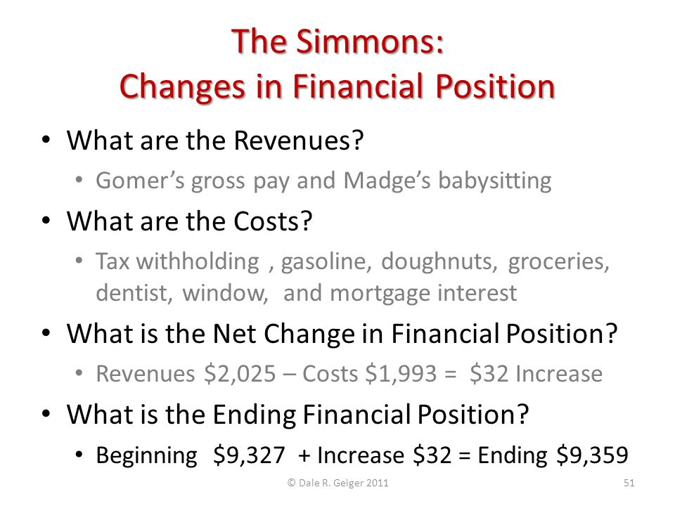 The Simmons: Changes in Financial Position What are the Revenues? Gomers gross pay and Madges babysitting What are the Costs? Tax withholding, gasolin