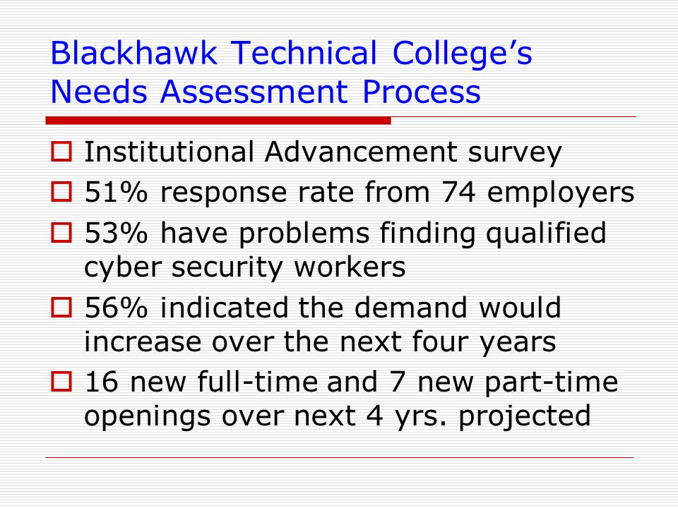 Blackhawk Technical Colleges Needs Assessment Process Institutional Advancement survey 51% response rate from 74 employers 53% have problems finding q