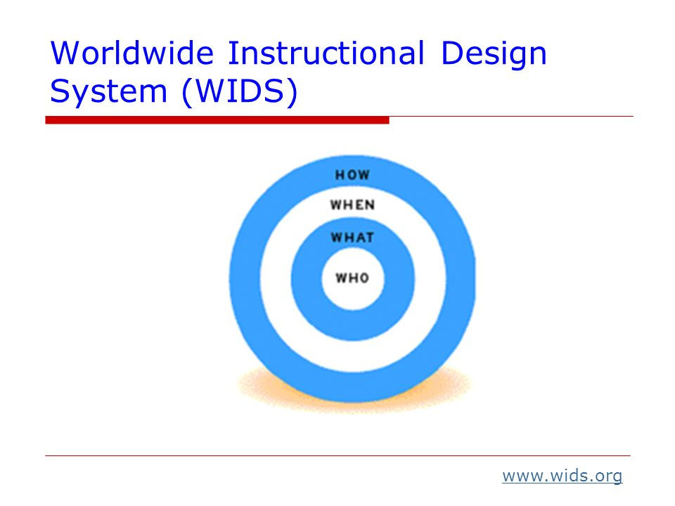 Worldwide Instructional Design System (WIDS) www.wids.org