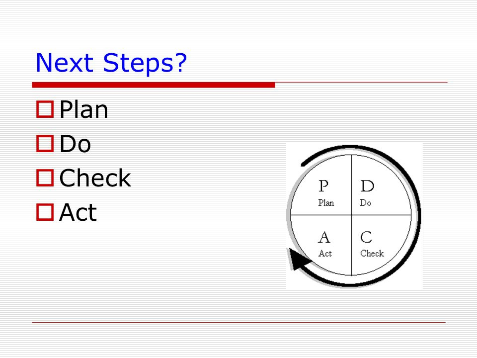 Next Steps? Plan Do Check Act