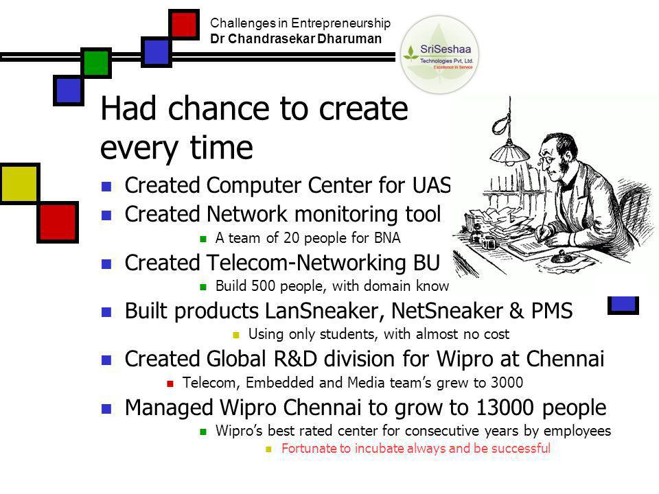 Had chance to create every time Created Computer Center for UAS Created Network monitoring tool A team of 20 people for BNA Created Telecom-Networking BU Build 500 people, with domain knowledge Built products LanSneaker, NetSneaker & PMS Using only students, with almost no cost Created Global R&D division for Wipro at Chennai Telecom, Embedded and Media teams grew to 3000 Managed Wipro Chennai to grow to 13000 people Wipros best rated center for consecutive years by employees Fortunate to incubate always and be successful Challenges in Entrepreneurship Dr Chandrasekar Dharuman
