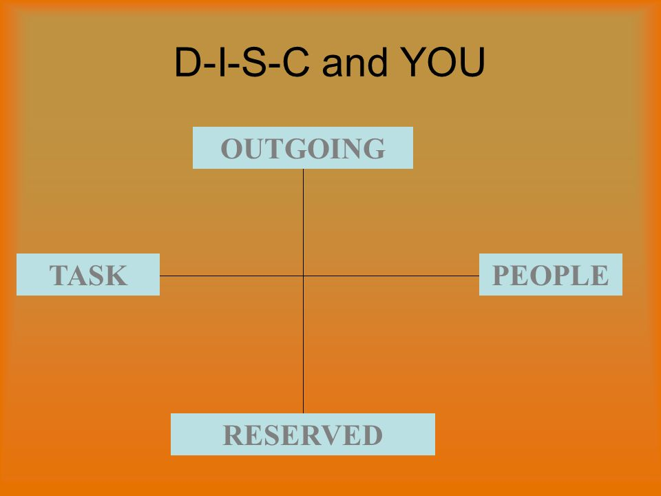 D-I-S-C and YOU OUTGOING RESERVED TASKPEOPLE