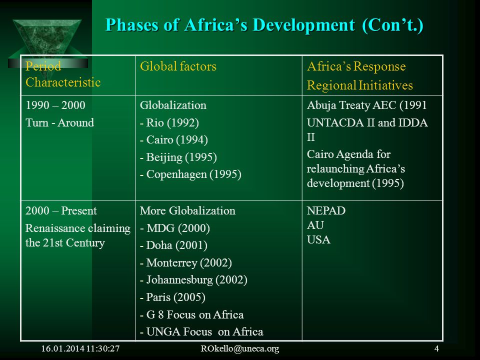 16.01.2014 11:32:05ROkello@uneca.org4 Phases of Africas Development (Cont.) Period Characteristic Global factorsAfricas Response Regional Initiatives 1990 – 2000 Turn - Around Globalization - Rio (1992) - Cairo (1994) - Beijing (1995) - Copenhagen (1995) Abuja Treaty AEC (1991 UNTACDA II and IDDA II Cairo Agenda for relaunching Africas development (1995) 2000 – Present Renaissance claiming the 21st Century More Globalization - MDG (2000) - Doha (2001) - Monterrey (2002) - Johannesburg (2002) - Paris (2005) - G 8 Focus on Africa - UNGA Focus on Africa NEPAD AU USA