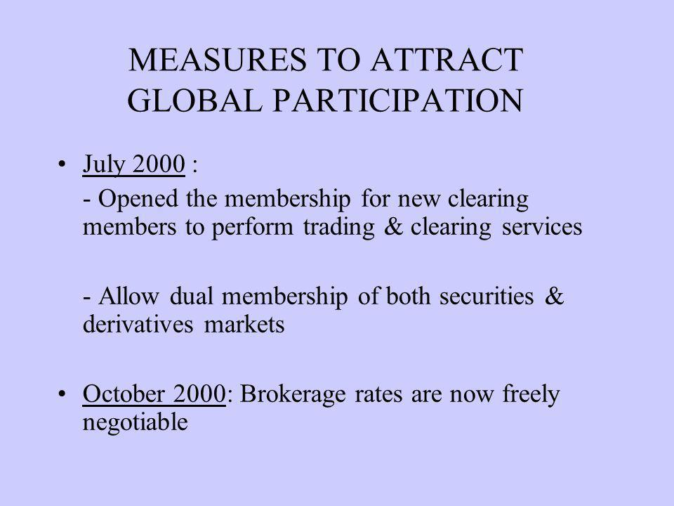 July 2000 : - Opened the membership for new clearing members to perform trading & clearing services - Allow dual membership of both securities & derivatives markets October 2000: Brokerage rates are now freely negotiable