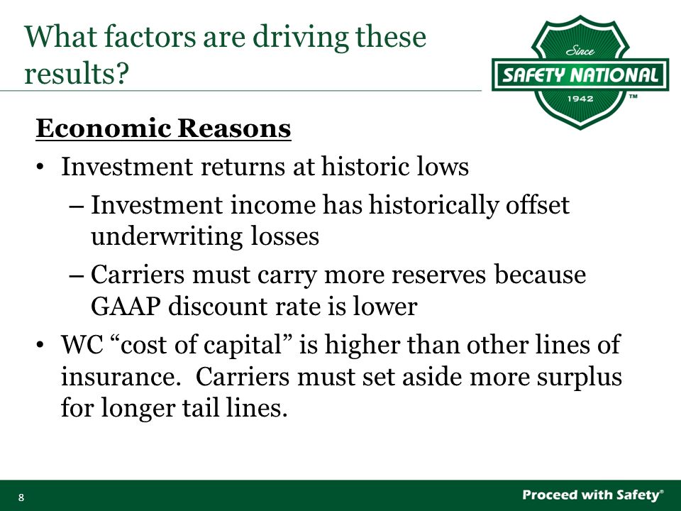 8 Economic Reasons Investment returns at historic lows – Investment income has historically offset underwriting losses – Carriers must carry more reserves because GAAP discount rate is lower WC cost of capital is higher than other lines of insurance.