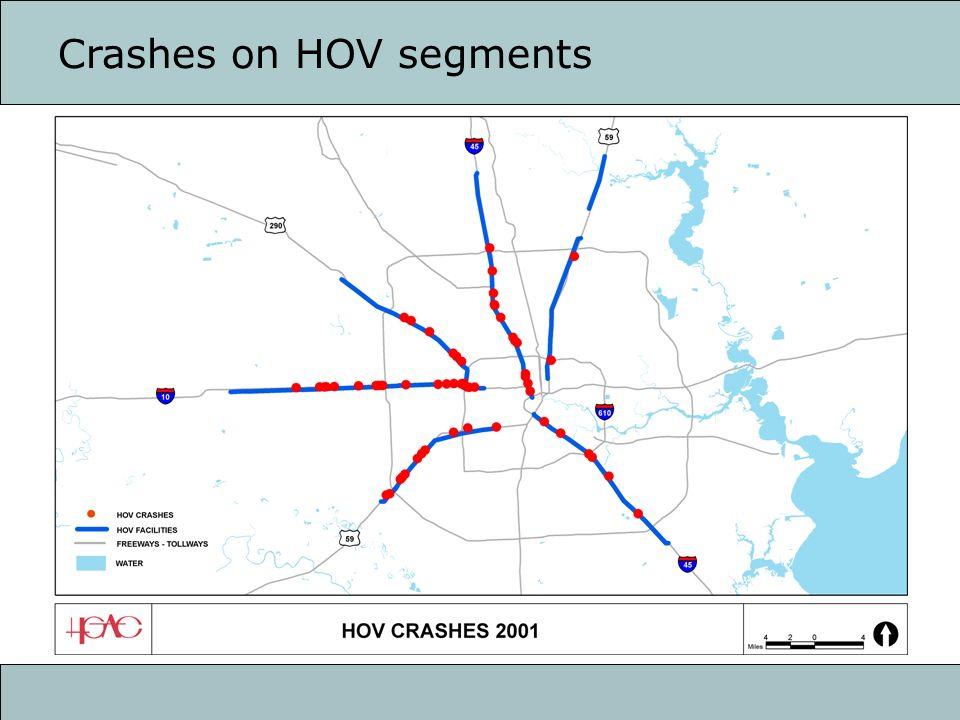 Crashes on Freeway segments