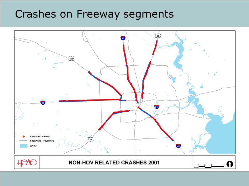 Crash risk: HOV vs. Freeway lanes