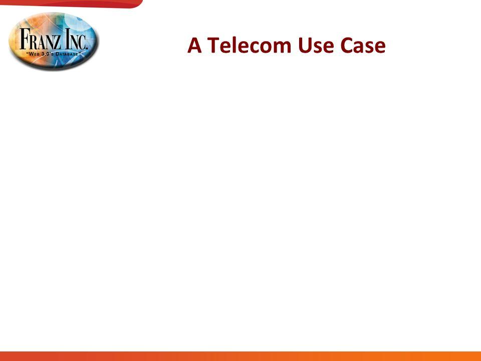 A Telecom Use Case