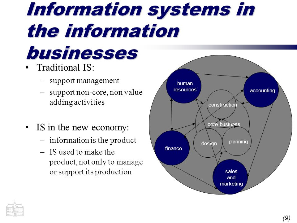 (9) Information systems in the information businesses Traditional IS: –support management –support non-core, non value adding activities IS in the new