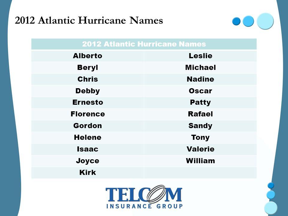 2012 Atlantic Hurricane Names AlbertoLeslie BerylMichael ChrisNadine DebbyOscar ErnestoPatty FlorenceRafael GordonSandy HeleneTony IsaacValerie JoyceWilliam Kirk