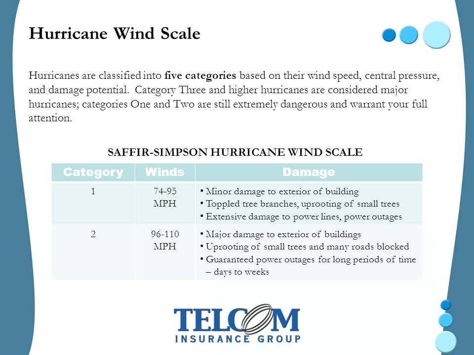Hurricane Wind Scale Hurricanes are classified into five categories based on their wind speed, central pressure, and damage potential. Category Three