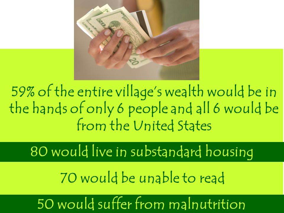 59% of the entire villages wealth would be in the hands of only 6 people and all 6 would be from the United States 80 would live in substandard housing 70 would be unable to read 50 would suffer from malnutrition
