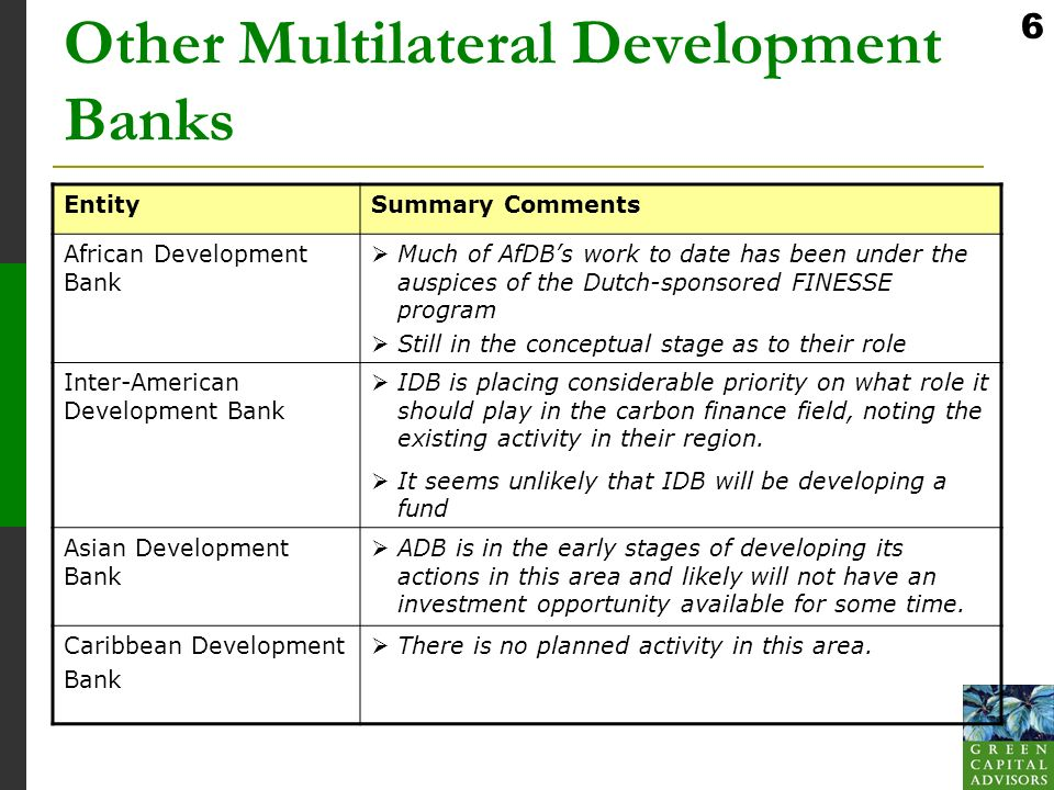 6 EntitySummary Comments African Development Bank Much of AfDBs work to date has been under the auspices of the Dutch-sponsored FINESSE program Still in the conceptual stage as to their role Inter-American Development Bank IDB is placing considerable priority on what role it should play in the carbon finance field, noting the existing activity in their region.