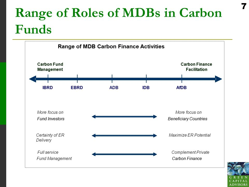 7 Range of Roles of MDBs in Carbon Funds Range of MDB Carbon Finance Activities Carbon Fund Management Carbon Finance Facilitation IBRDEBRDIDBAfDB More focus on Fund Investors Certainty of ER Delivery Full service Fund Management More focus on Beneficiary Countries Maximize ER Potential Complement Private Carbon Finance Range of MDB Carbon Finance Activities Carbon Fund Management Carbon Finance Facilitation IBRDEBRDIDBAfDBADB Fund InvestorsBeneficiary Countries Carbon Finance