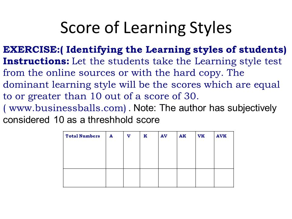 Score of Learning Styles Total Numbers A V KAVAKVKAVK EXERCISE:( Identifying the Learning styles of students) Instructions: Let the students take the Learning style test from the online sources or with the hard copy.