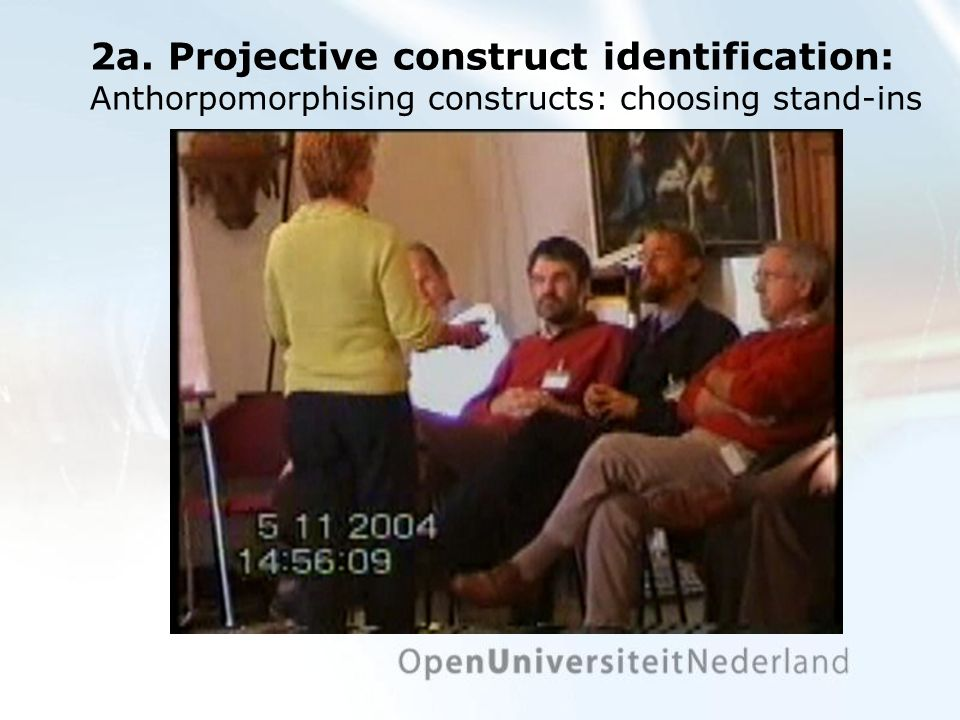 2a. Projective construct identification: Anthorpomorphising constructs: choosing stand-ins