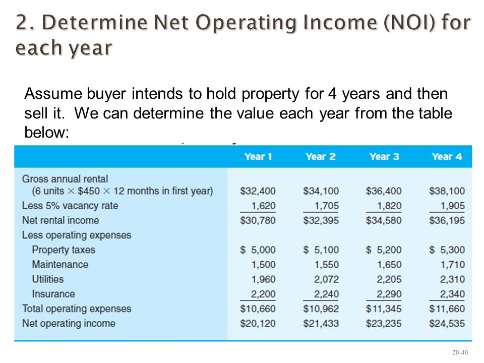 20-40 2. Determine Net Operating Income (NOI) for each year Assume buyer intends to hold property for 4 years and then sell it. We can determine the v