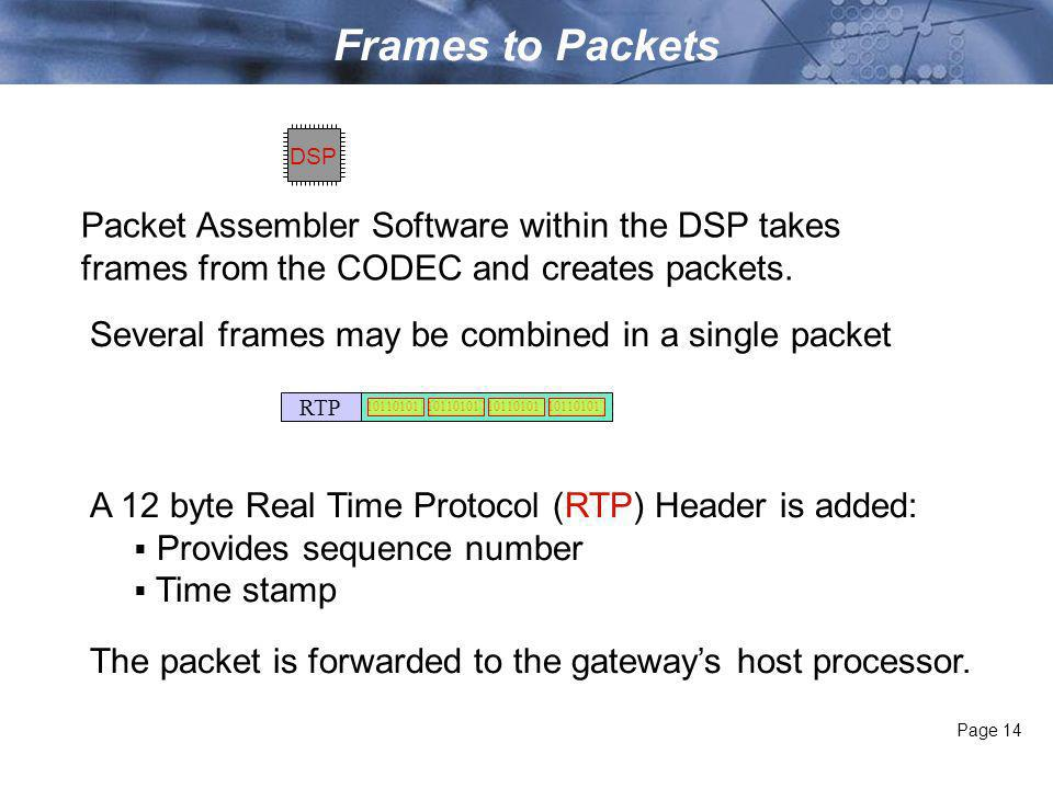 Page 14 Frames to Packets DSP 10110101 Packet Assembler Software within the DSP takes frames from the CODEC and creates packets.