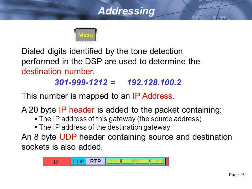 Page 15 IP A 20 byte IP header is added to the packet containing: The IP address of this gateway (the source address) The IP address of the destination gateway An 8 byte UDP header containing source and destination sockets is also added.
