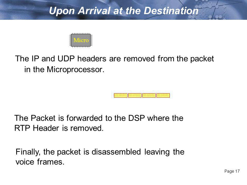 Page 17 IP Upon Arrival at the Destination The IP and UDP headers are removed from the packet in the Microprocessor.