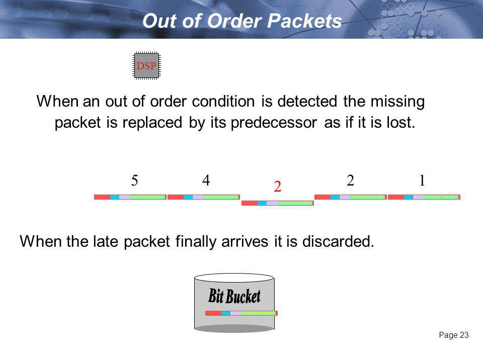 Page 23 Out of Order Packets 1 2 4 5 DSP When an out of order condition is detected the missing packet is replaced by its predecessor as if it is lost.