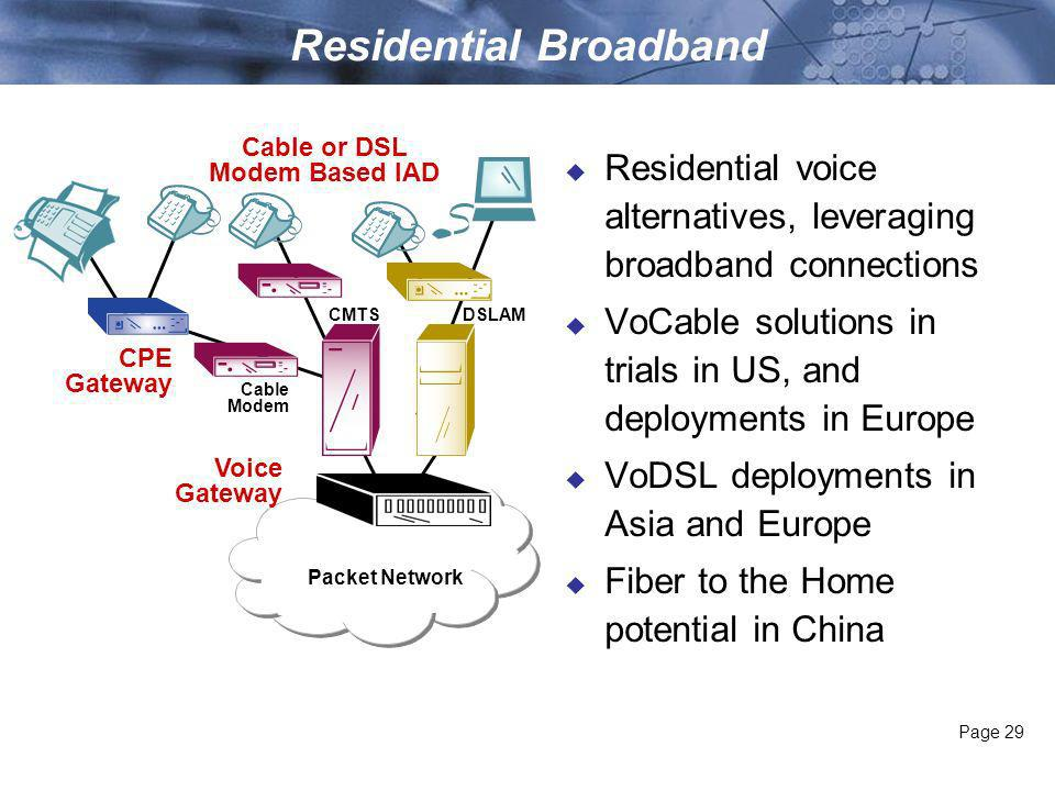 Page 28 IP Phones and PBX Trunking Office 2 Office 1 T1 Packet Network Gateway Router IP Phone PBX LAN-based PBX for cost reduction, flexibility, and new applications: Integrated voice/data LAN infrastructure Integrated voice/data applications Open hardware platform