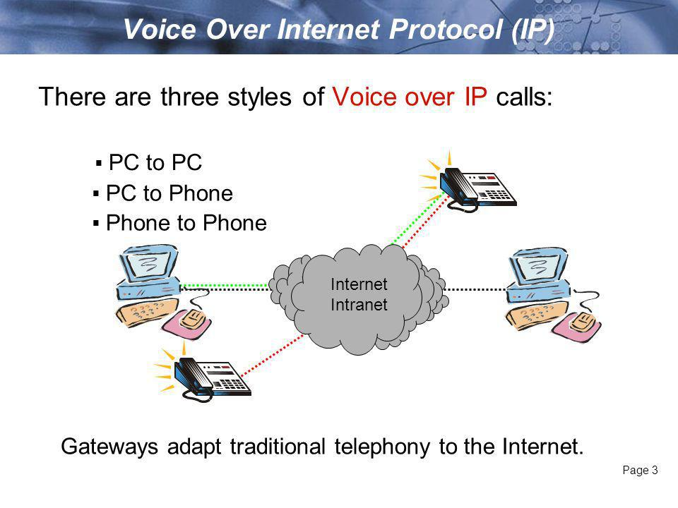 Page 2 Agenda Internet Telephony Call Basics Fundamental Components of VoIP Gateways VoIP Applications