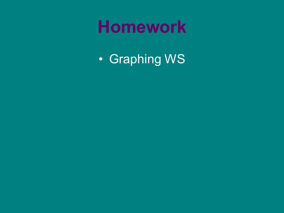 Homework Graphing WS