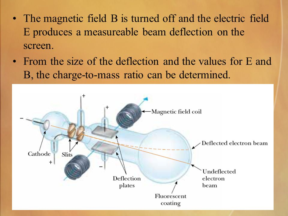 Cyclotron Cyclotron accelerates charged particles to very high velocities using both electric and magnetic fields.