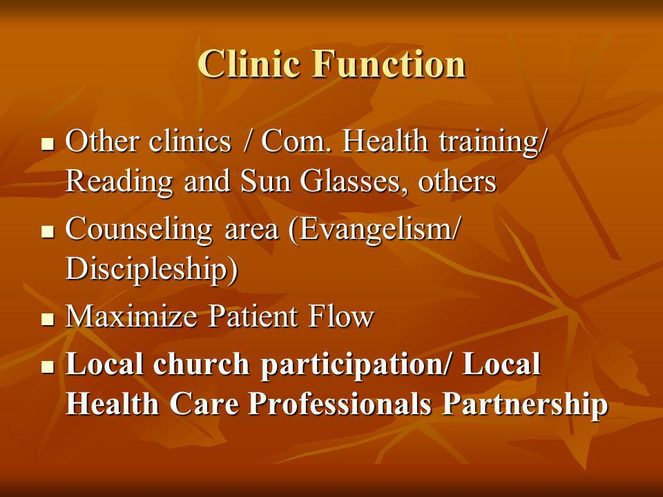Clinic Function Other clinics / Com. Health training/ Reading and Sun Glasses, others Other clinics / Com. Health training/ Reading and Sun Glasses, o