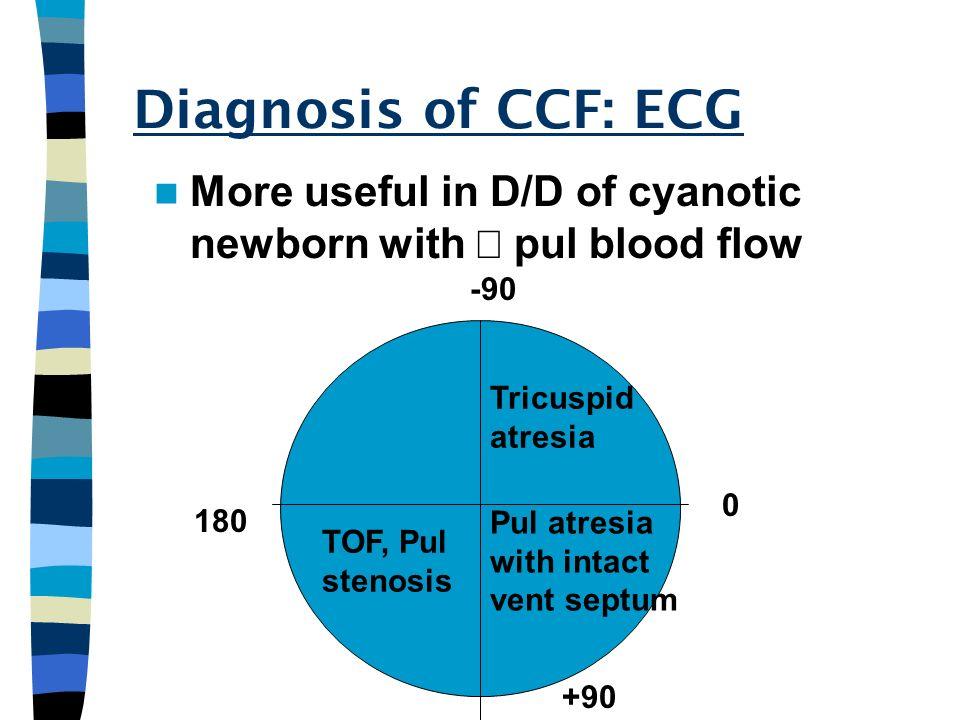 Congenital heart block Supraventricular tachycardia Ventricular tachycardia Causes of CCF: Cardiac- arrythmia