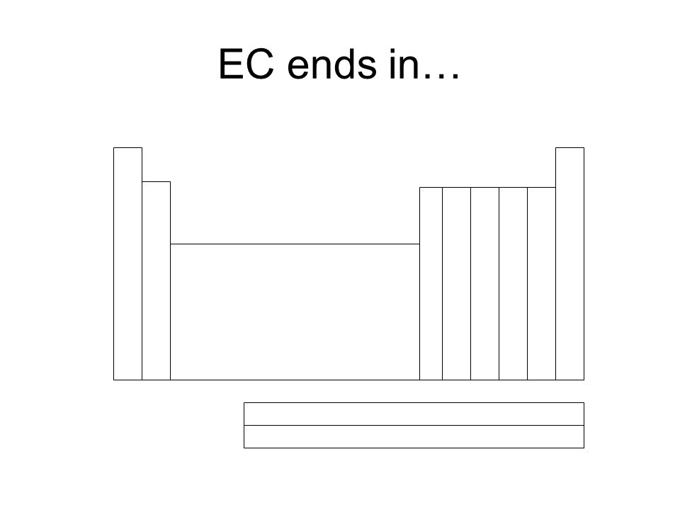 EC ends in…